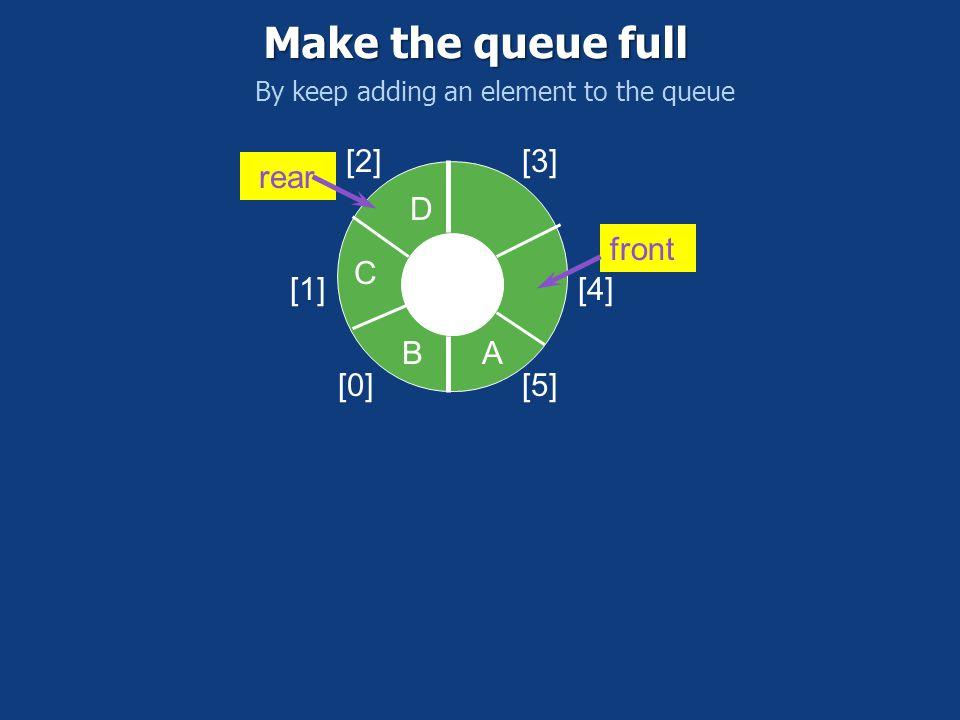Make the queue full [0] [1] [2] [3] [4] [5] rear D front C B A